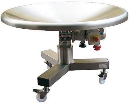 Tavola rotante tr1200 1400 tutto per l 39 imballo spa - Meccanismo rotante per tavolo ...